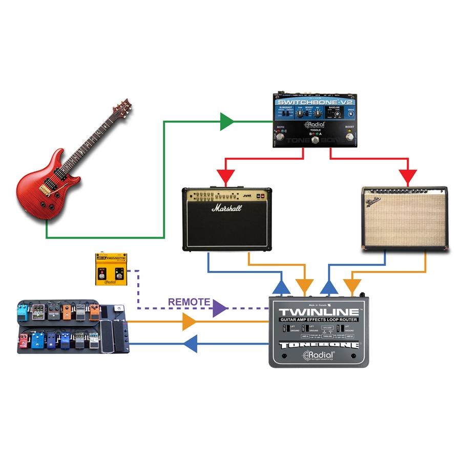 collegare due amplificatori insieme