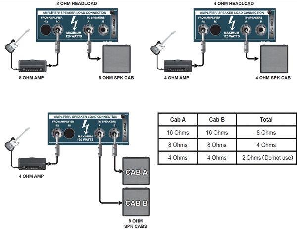 si può collegare un amplificatore combo a un cabinet Judul Lagu OST agenzia di incontri Cyrano
